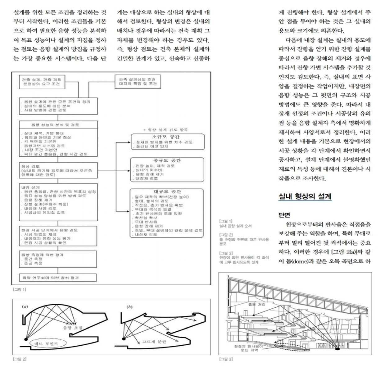 [꾸미기]2건축음향 설계 요약.pdf_page_2