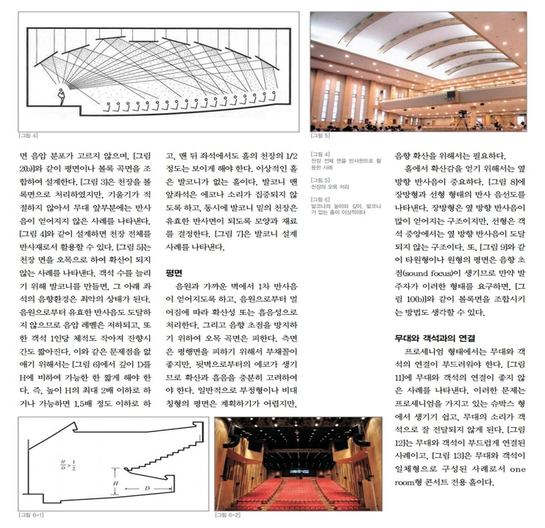 [꾸미기]21건축음향 설계 요약.pdf_page_2