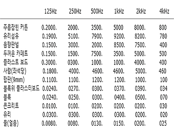 [꾸미기]3noname02