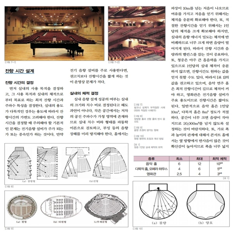 [꾸미기]4건축음향 설계 요약.pdf_page_3
