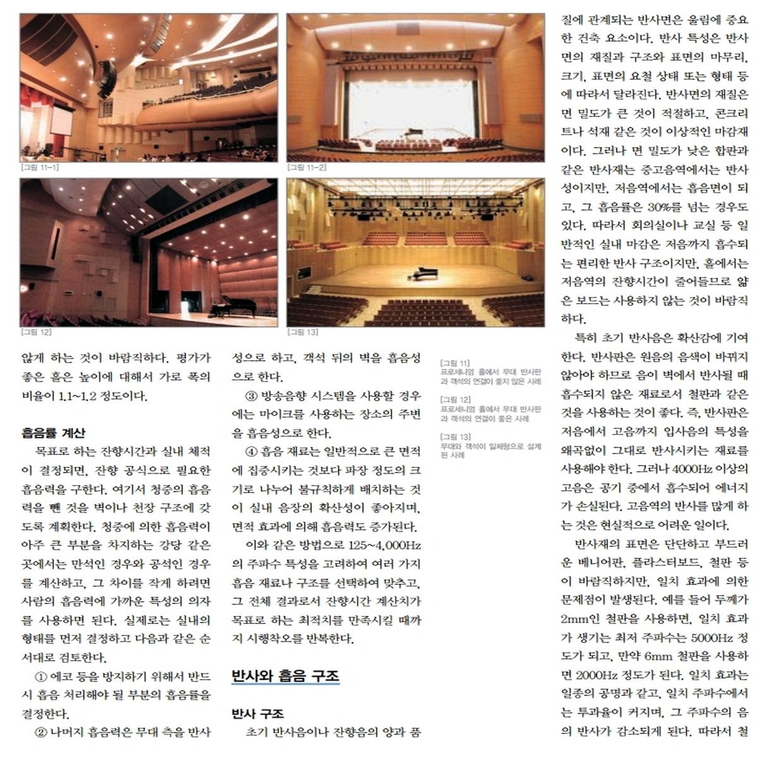 [꾸미기]41건축음향 설계 요약.pdf_page_3